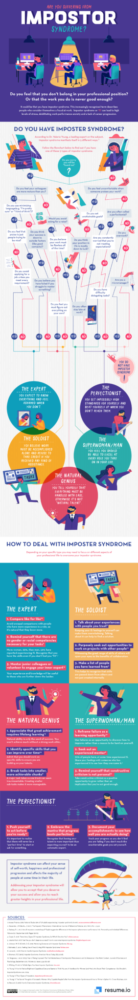 Imposter Syndrome: How to Overcome Imposter Syndrome